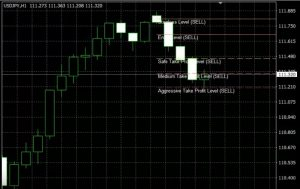 Automated Trading Screenshot